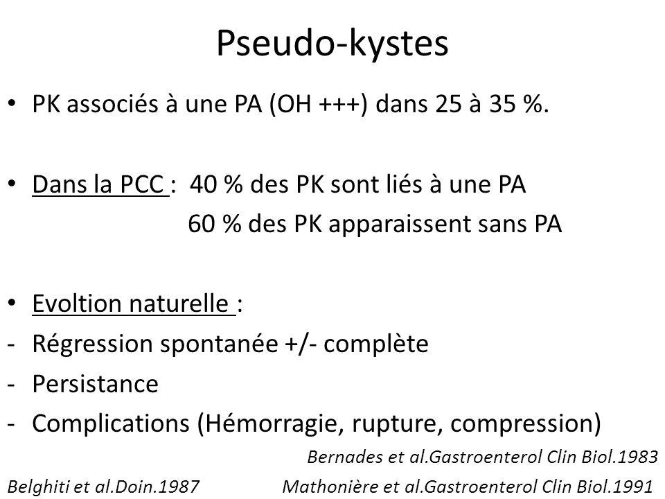 Pseudo-kystes PK associés à une PA (OH +++) dans 25 à 35 %. Dans la PCC : 40 % des PK sont liés à une PA 60 % des PK apparaissent sans PA Evoltion nat