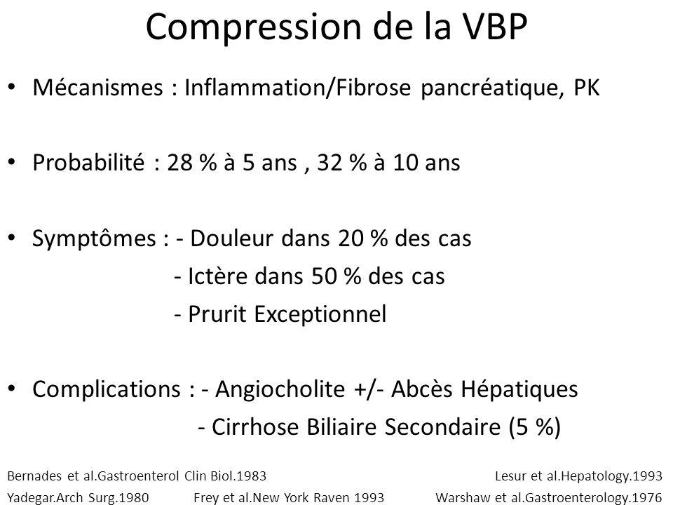 Mécanismes : Inflammation/Fibrose pancréatique, PK Probabilité : 28 % à 5 ans, 32 % à 10 ans Symptômes : - Douleur dans 20 % des cas - Ictère dans 50