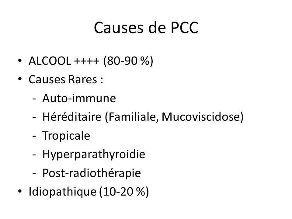 Calcifications Pancréatiques Signes pathognomoniques de la PCC Tabagisme accélère la formation des calculs médiane dapparition = 8 ans fumeurs / 12 ans non fumeurs Evolution triphasique : Croissance Stagnation Diminution (1/3 cas) Bernades et al.Gastroenterol clin Biol.1983 Cavallini et al.Pancreas.1994 Ammann et al.Gastroenterology.1988 à 2 ansà 4 ansÀ 15 ans Probabilité de survenue de Calcifications Pancréatiques33 %50 %85 %