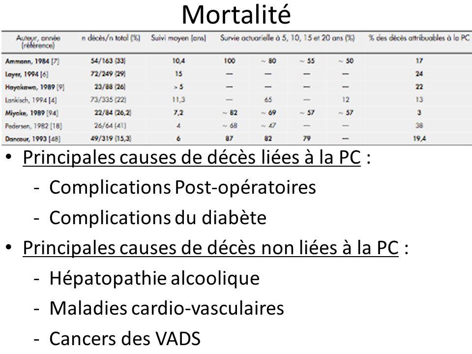 Mortalité Principales causes de décès liées à la PC : - Complications Post-opératoires - Complications du diabète Principales causes de décès non liée