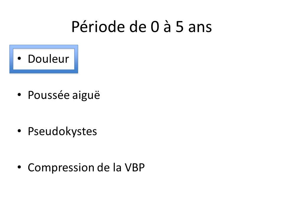 Période de 0 à 5 ans Douleur Poussée aiguë Pseudokystes Compression de la VBP