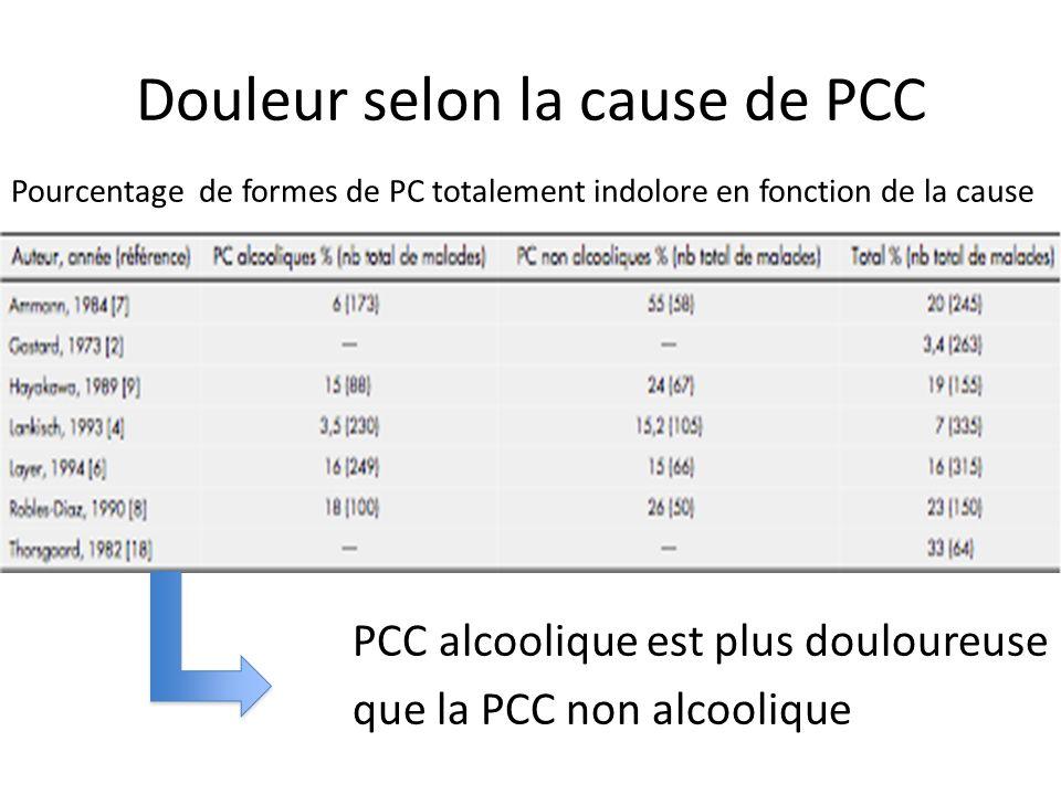 Douleur selon la cause de PCC Pourcentage de formes de PC totalement indolore en fonction de la cause PCC alcoolique est plus douloureuse que la PCC n