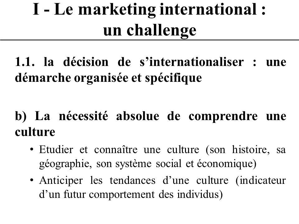 1.1. la décision de sinternationaliser : une démarche organisée et spécifique b) La nécessité absolue de comprendre une culture Etudier et connaître u