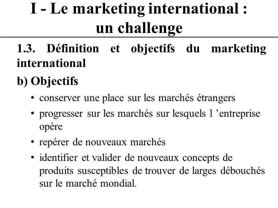1.3. Définition et objectifs du marketing international b) Objectifs conserver une place sur les marchés étrangers progresser sur les marchés sur lesq