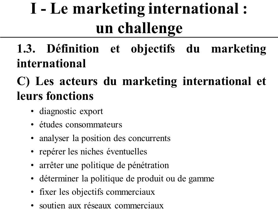 1.3. Définition et objectifs du marketing international C) Les acteurs du marketing international et leurs fonctions diagnostic export études consomma
