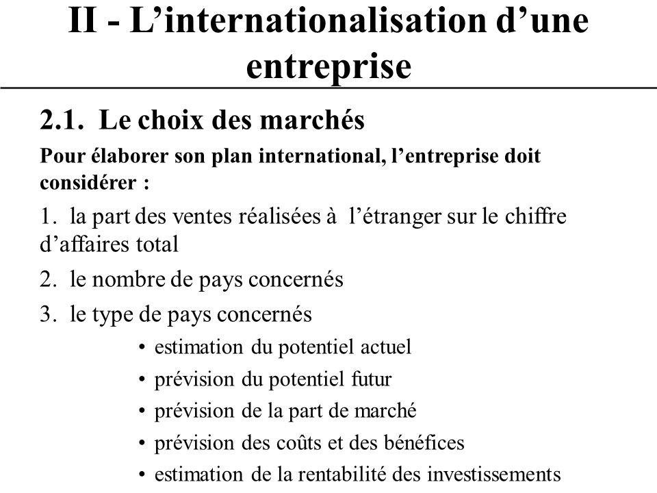 2.1. Le choix des marchés Pour élaborer son plan international, lentreprise doit considérer : 1. la part des ventes réalisées à létranger sur le chiff