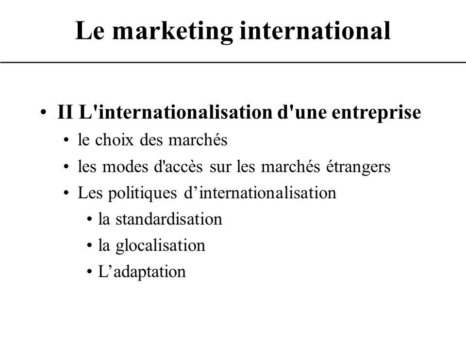 Le marketing international II L'internationalisation d'une entreprise le choix des marchés les modes d'accès sur les marchés étrangers Les politiques