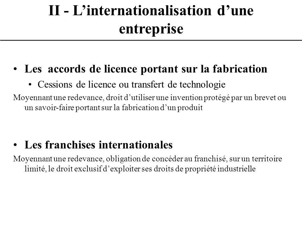 Les accords de licence portant sur la fabrication Cessions de licence ou transfert de technologie Moyennant une redevance, droit dutiliser une inventi
