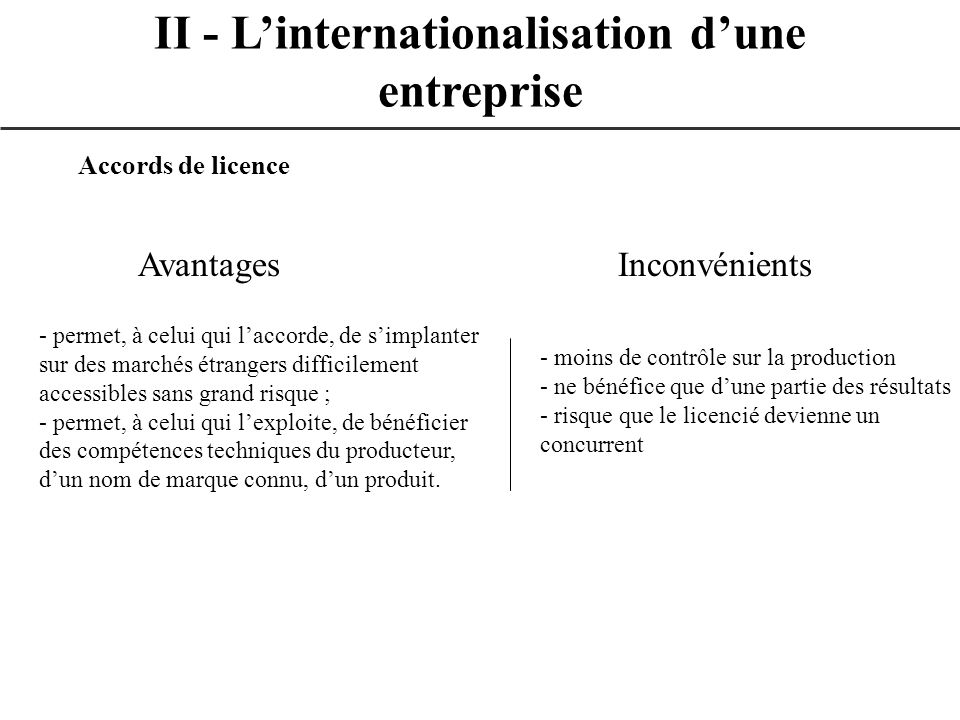 Accords de licence AvantagesInconvénients II - Linternationalisation dune entreprise - permet, à celui qui laccorde, de simplanter sur des marchés étr