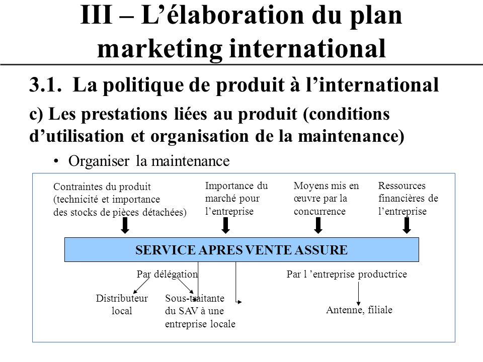 3.1. La politique de produit à linternational c) Les prestations liées au produit (conditions dutilisation et organisation de la maintenance) Organise
