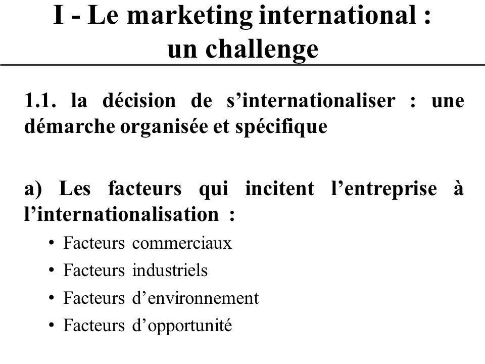 1.1. la décision de sinternationaliser : une démarche organisée et spécifique a) Les facteurs qui incitent lentreprise à linternationalisation : Facte