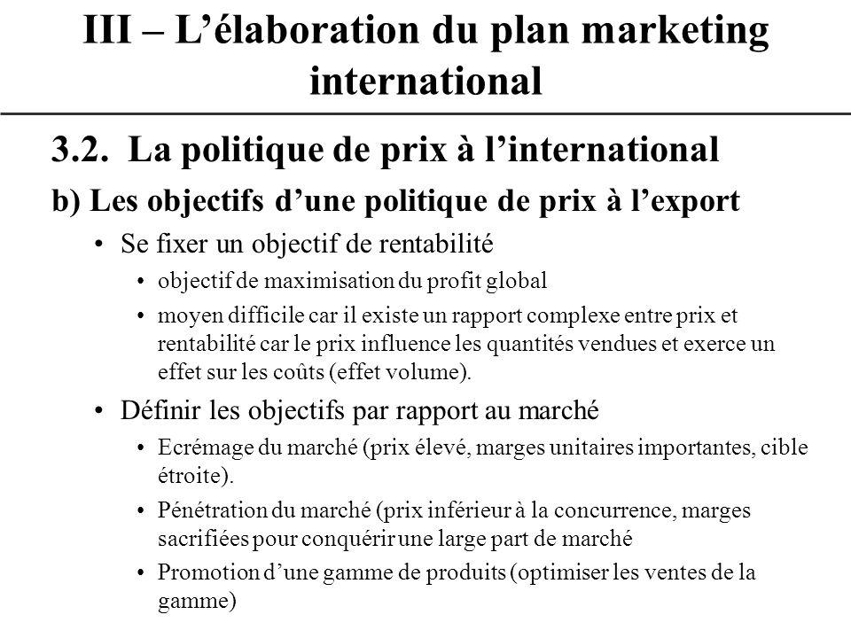 3.2. La politique de prix à linternational b) Les objectifs dune politique de prix à lexport Se fixer un objectif de rentabilité objectif de maximisat