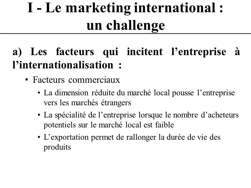 Le marketing international II L internationalisation d une entreprise le choix des marchés les modes d accès sur les marchés étrangers Les politiques dinternationalisation la standardisation la glocalisation Ladaptation