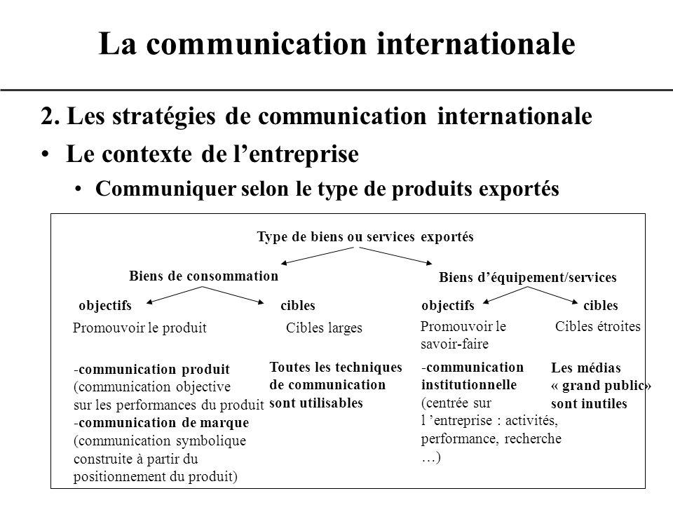 2. Les stratégies de communication internationale Le contexte de lentreprise Communiquer selon le type de produits exportés La communication internati
