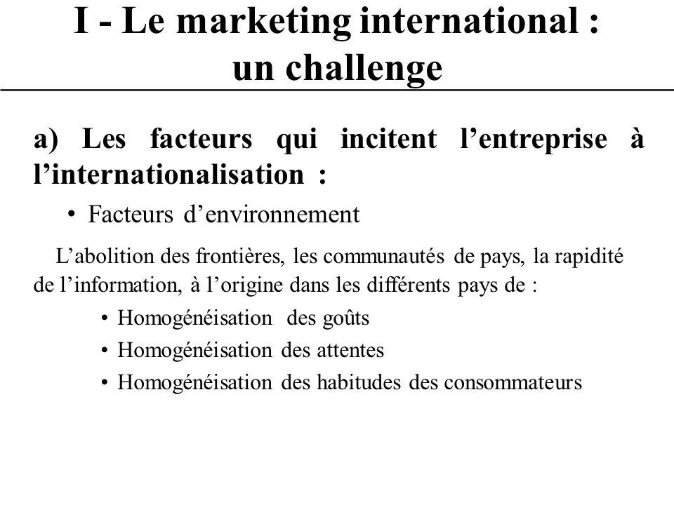 3.2.La politique de prix à linternational A quel prix vendre sur les marchés extérieurs .