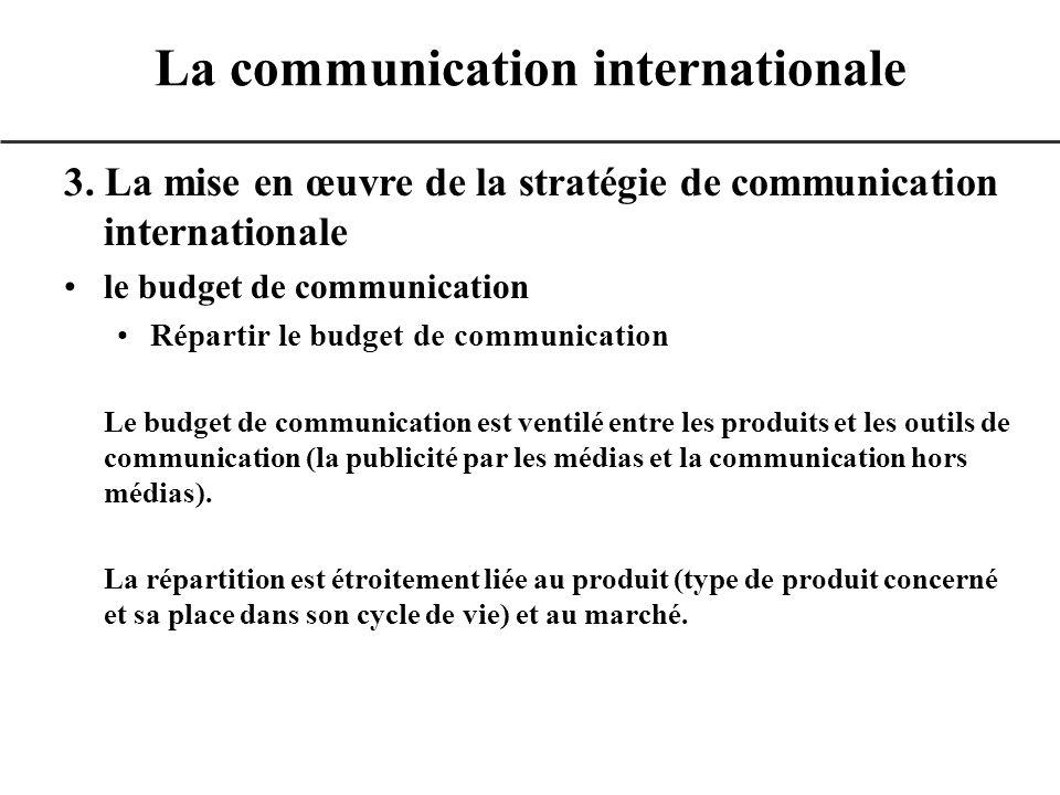 3. La mise en œuvre de la stratégie de communication internationale le budget de communication Répartir le budget de communication Le budget de commun