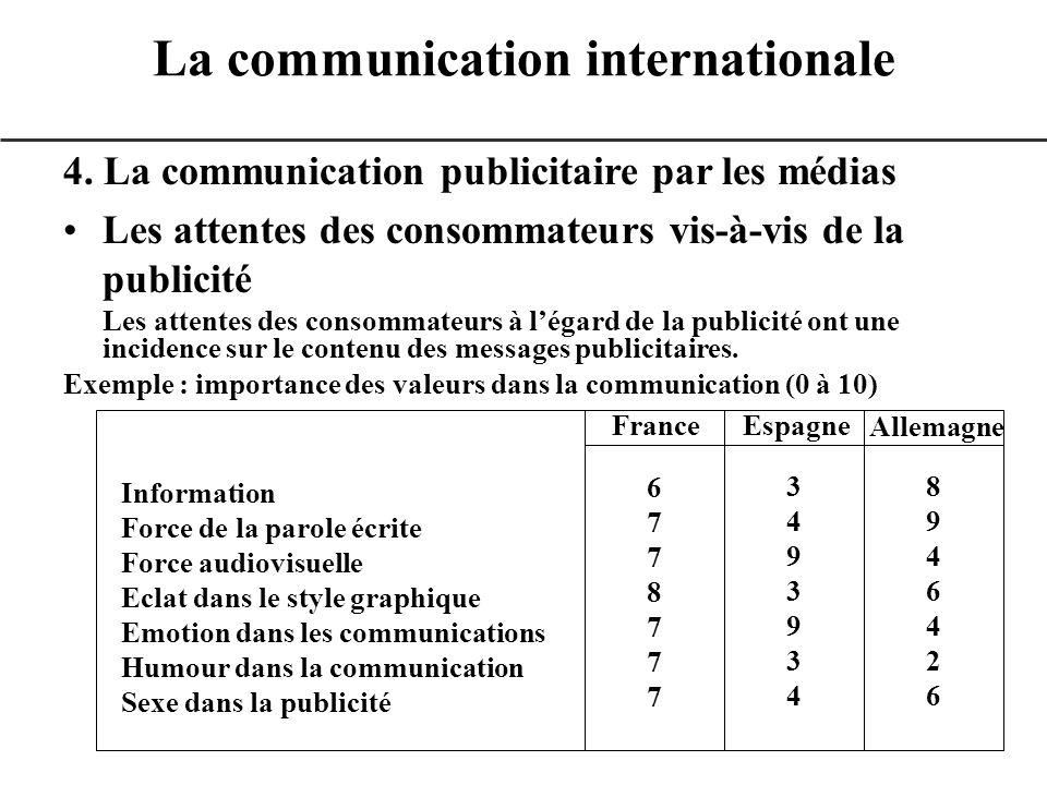 4. La communication publicitaire par les médias Les attentes des consommateurs vis-à-vis de la publicité Les attentes des consommateurs à légard de la