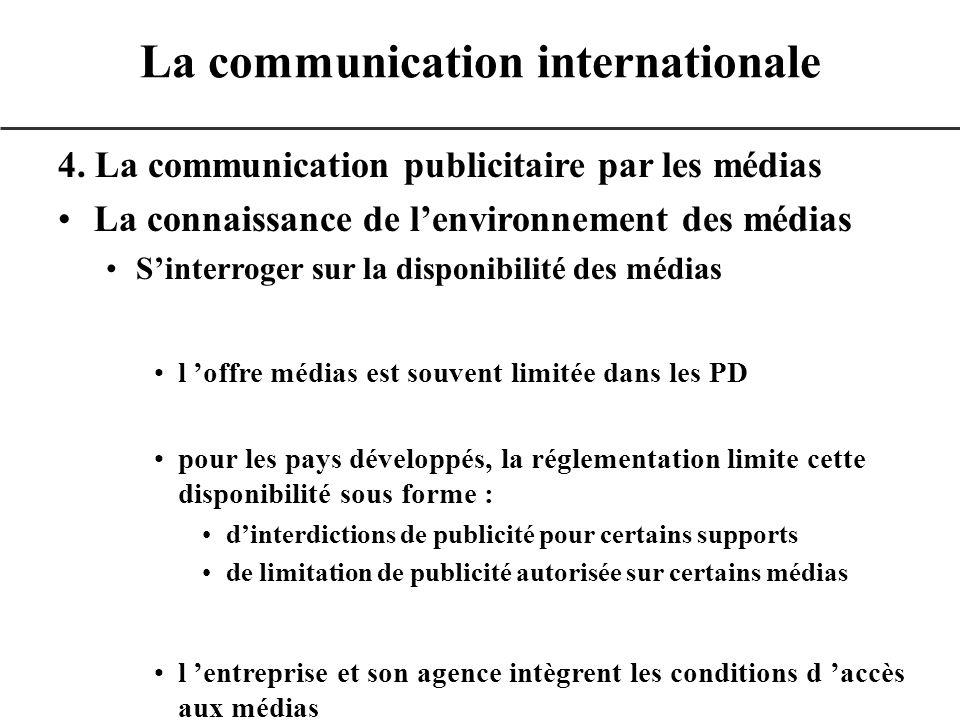 4. La communication publicitaire par les médias La connaissance de lenvironnement des médias Sinterroger sur la disponibilité des médias l offre média