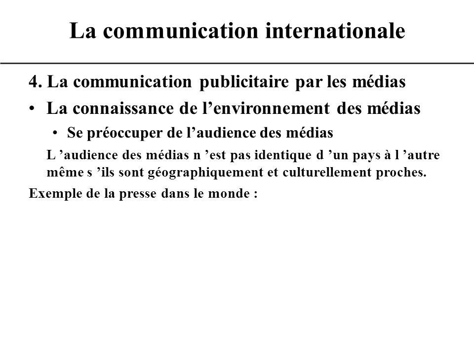 4. La communication publicitaire par les médias La connaissance de lenvironnement des médias Se préoccuper de laudience des médias L audience des médi