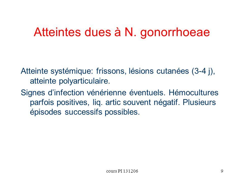 cours PI 1312069 Atteintes dues à N. gonorrhoeae Atteinte systémique: frissons, lésions cutanées (3-4 j), atteinte polyarticulaire. Signes dinfection