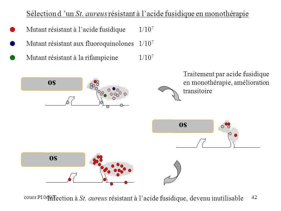 cours PI 060742 Sélection d un St. aureus résistant à lacide fusidique en monothérapie so Mutant résistant à lacide fusidique1/10 7 Mutant résistant a
