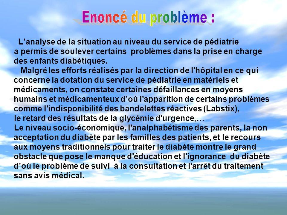 Lanalyse de la situation au niveau du service de pédiatrie a permis de soulever certains problèmes dans la prise en charge des enfants diabétiques. Ma
