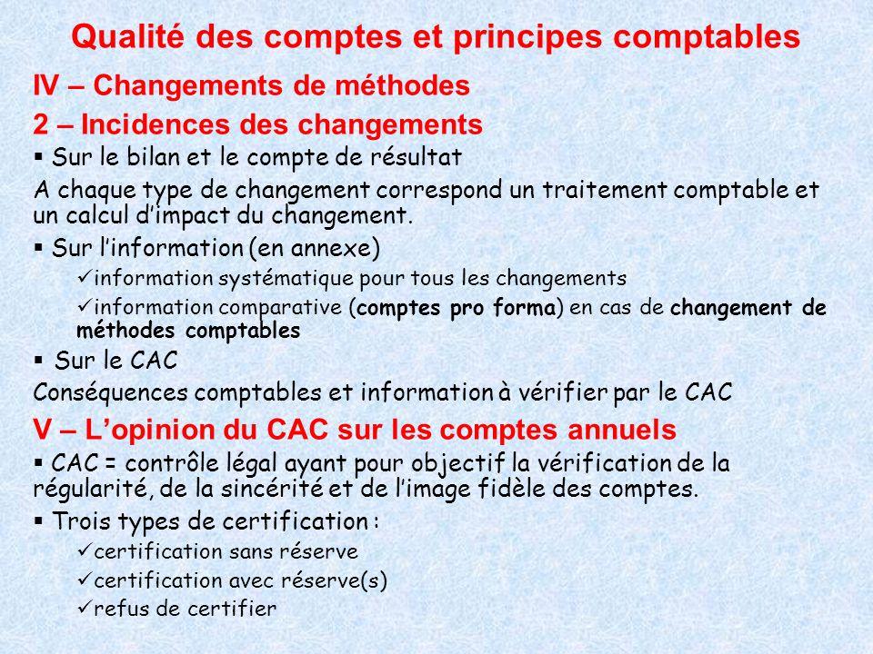 Qualité des comptes et principes comptables IV – Changements de méthodes 2 – Incidences des changements Sur le bilan et le compte de résultat A chaque