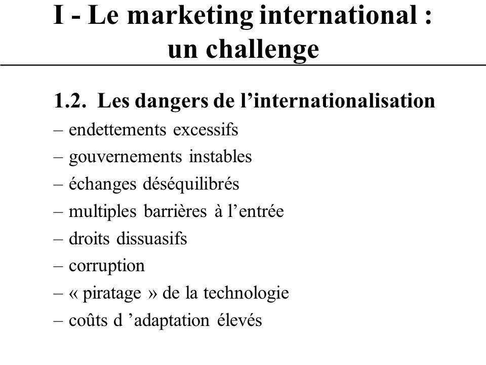 1.2. Les dangers de linternationalisation –endettements excessifs –gouvernements instables –échanges déséquilibrés –multiples barrières à lentrée –dro