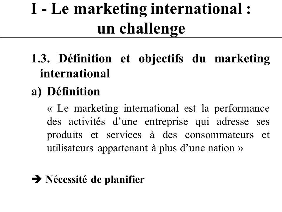1.3. Définition et objectifs du marketing international a)Définition « Le marketing international est la performance des activités dune entreprise qui