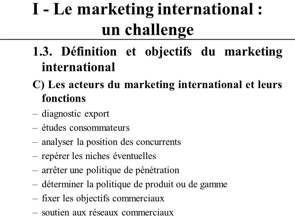 1.3. Définition et objectifs du marketing international C) Les acteurs du marketing international et leurs fonctions –diagnostic export –études consom
