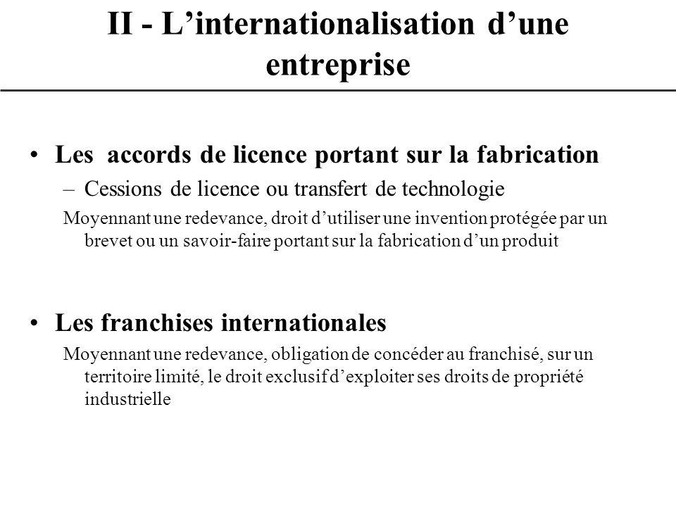 Les accords de licence portant sur la fabrication –Cessions de licence ou transfert de technologie Moyennant une redevance, droit dutiliser une invent