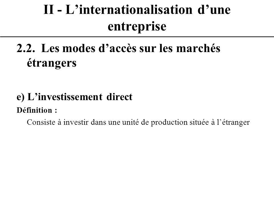 2.2. Les modes daccès sur les marchés étrangers e) Linvestissement direct Définition : Consiste à investir dans une unité de production située à létra