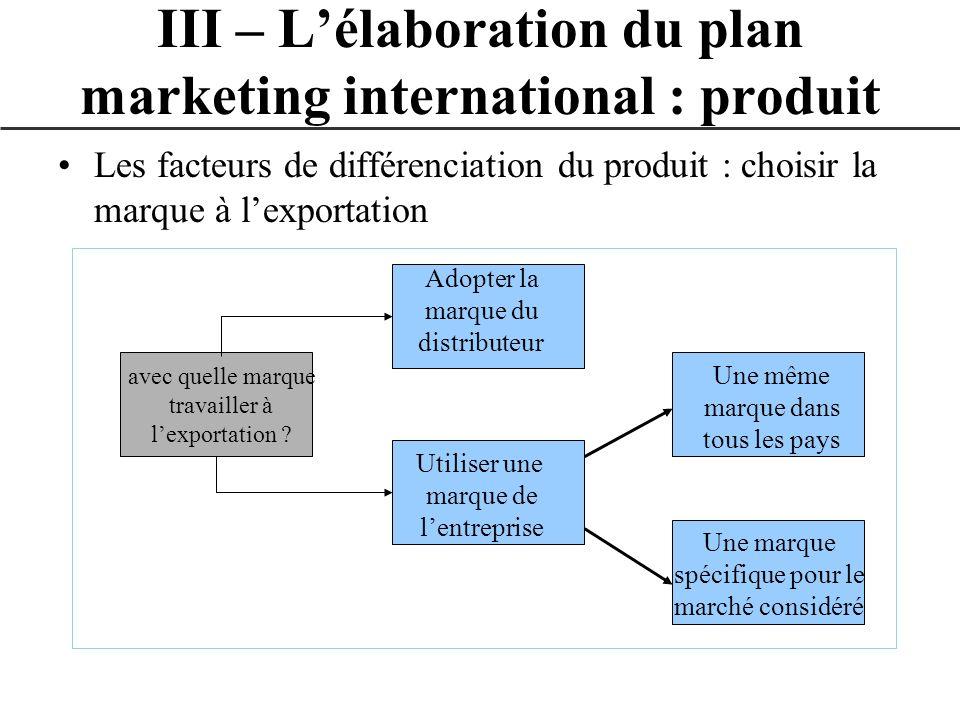 Les facteurs de différenciation du produit : choisir la marque à lexportation III – Lélaboration du plan marketing international : produit avec quelle