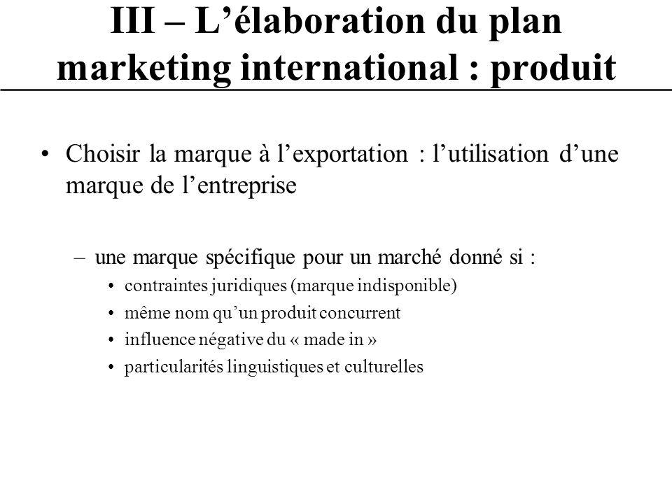 Choisir la marque à lexportation : lutilisation dune marque de lentreprise –une marque spécifique pour un marché donné si : contraintes juridiques (ma