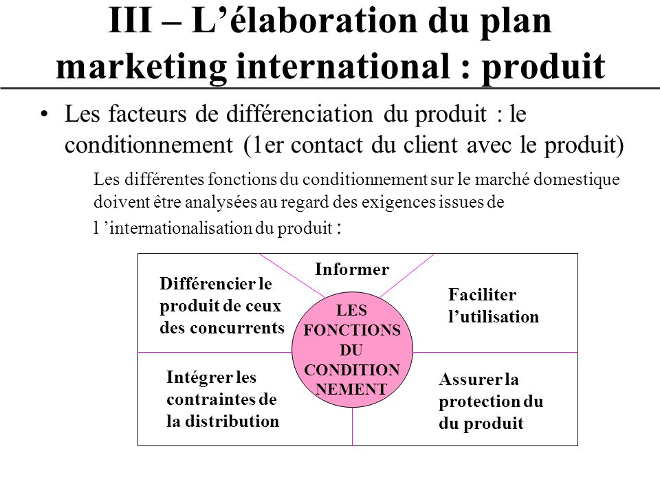 Les facteurs de différenciation du produit : le conditionnement (1er contact du client avec le produit) Les différentes fonctions du conditionnement s