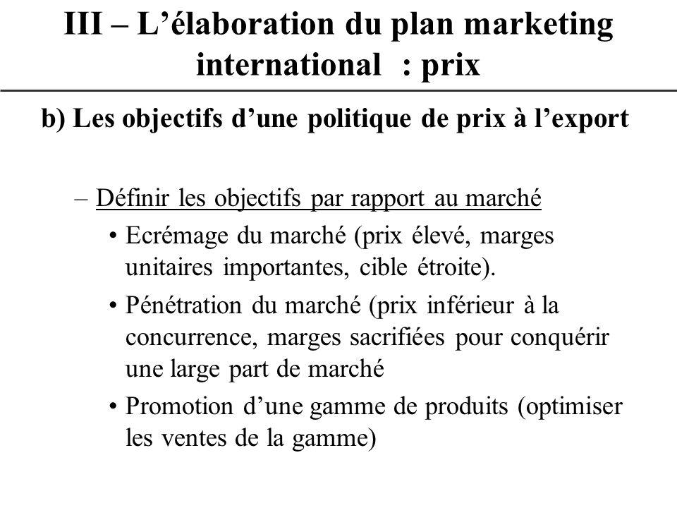 b) Les objectifs dune politique de prix à lexport –Définir les objectifs par rapport au marché Ecrémage du marché (prix élevé, marges unitaires import
