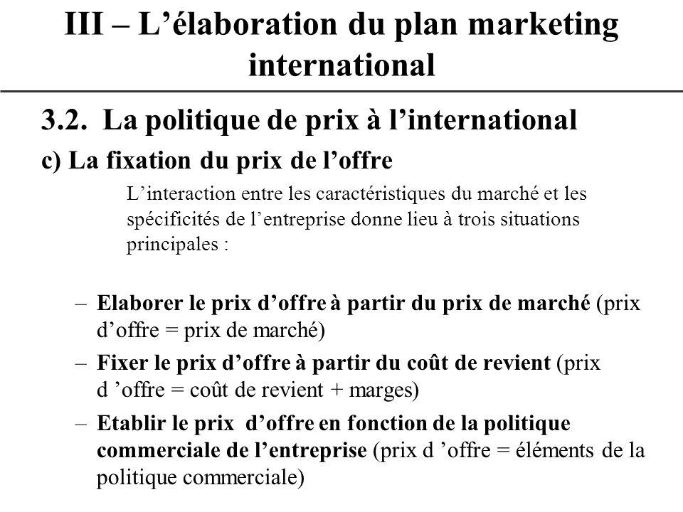 3.2. La politique de prix à linternational c) La fixation du prix de loffre Linteraction entre les caractéristiques du marché et les spécificités de l