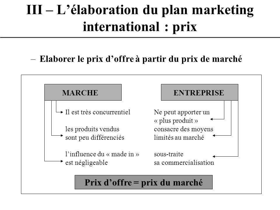 –Elaborer le prix doffre à partir du prix de marché III – Lélaboration du plan marketing international : prix MARCHEENTREPRISE Il est très concurrenti