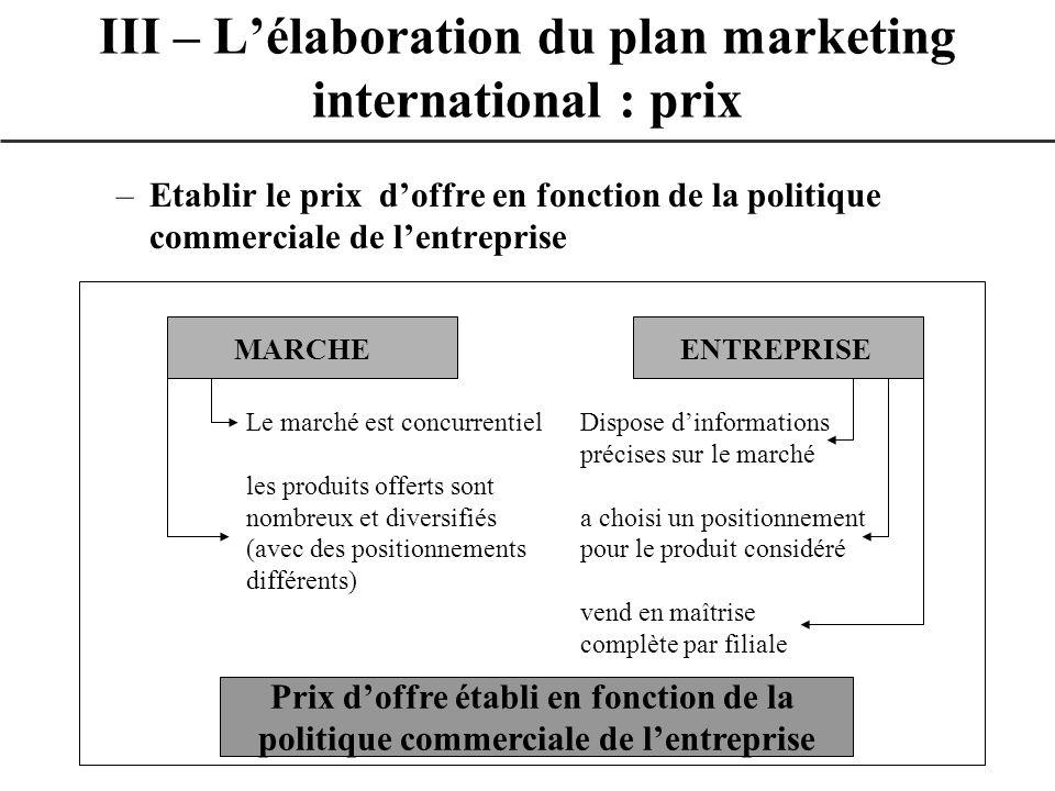 –Etablir le prix doffre en fonction de la politique commerciale de lentreprise III – Lélaboration du plan marketing international : prix MARCHEENTREPR