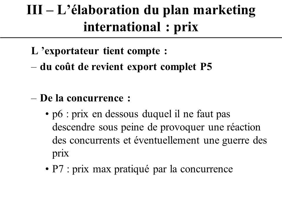 L exportateur tient compte : –du coût de revient export complet P5 –De la concurrence : p6 : prix en dessous duquel il ne faut pas descendre sous pein