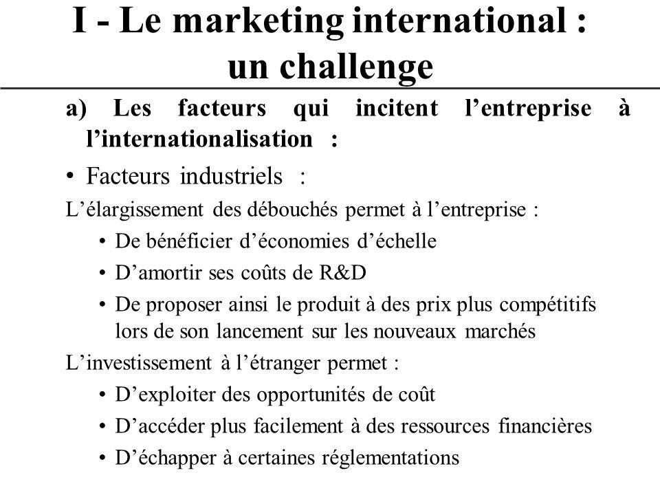 a) Les facteurs qui incitent lentreprise à linternationalisation : Facteurs industriels : Lélargissement des débouchés permet à lentreprise : De bénéf