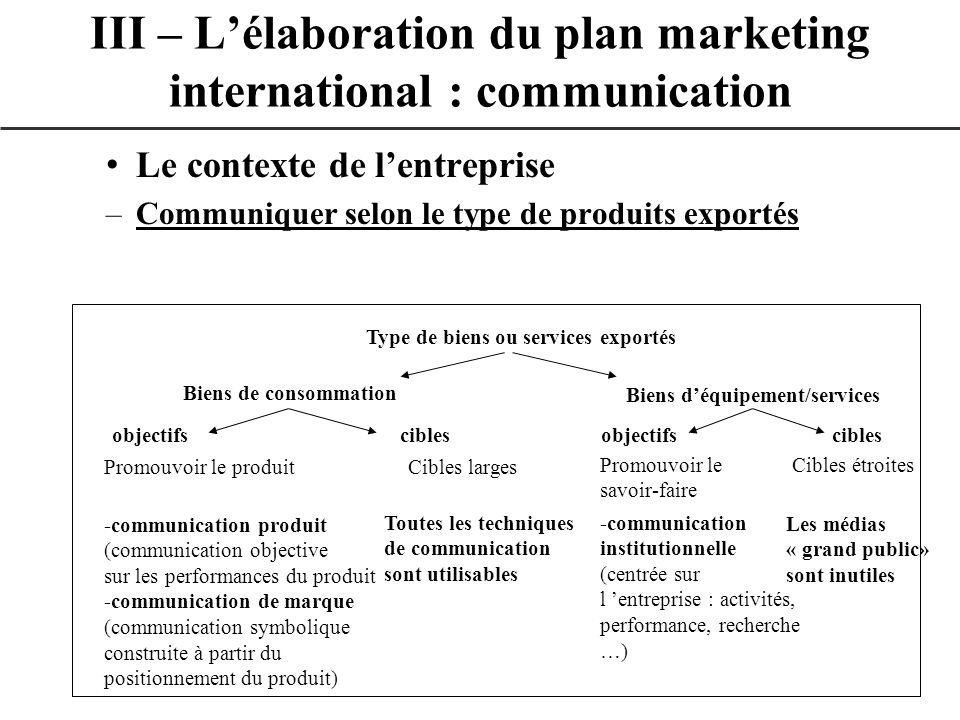 Le contexte de lentreprise –Communiquer selon le type de produits exportés III – Lélaboration du plan marketing international : communication Type de