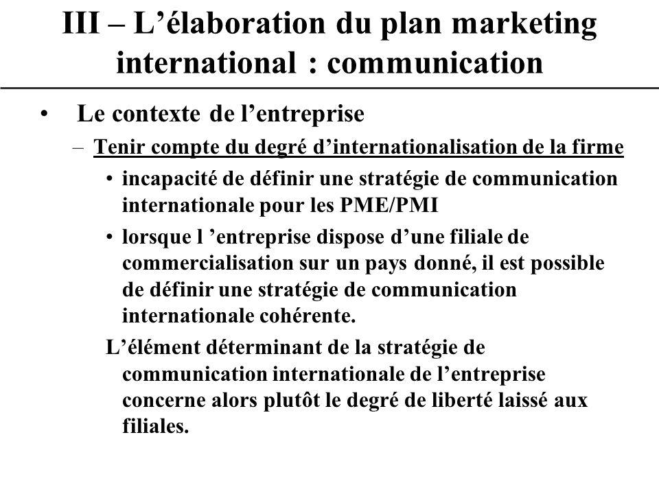 Le contexte de lentreprise –Tenir compte du degré dinternationalisation de la firme incapacité de définir une stratégie de communication international