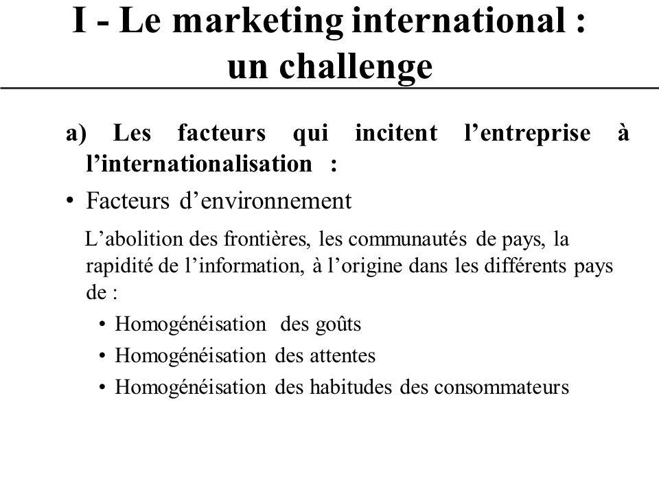 a) Les facteurs qui incitent lentreprise à linternationalisation : Facteurs denvironnement Labolition des frontières, les communautés de pays, la rapi