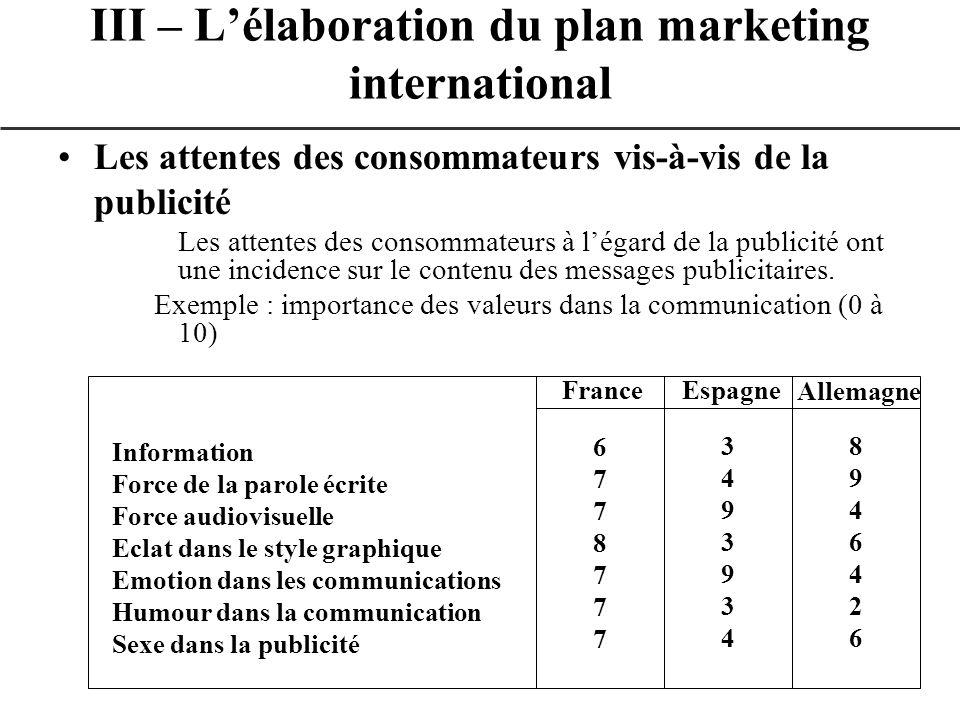 Les attentes des consommateurs vis-à-vis de la publicité Les attentes des consommateurs à légard de la publicité ont une incidence sur le contenu des