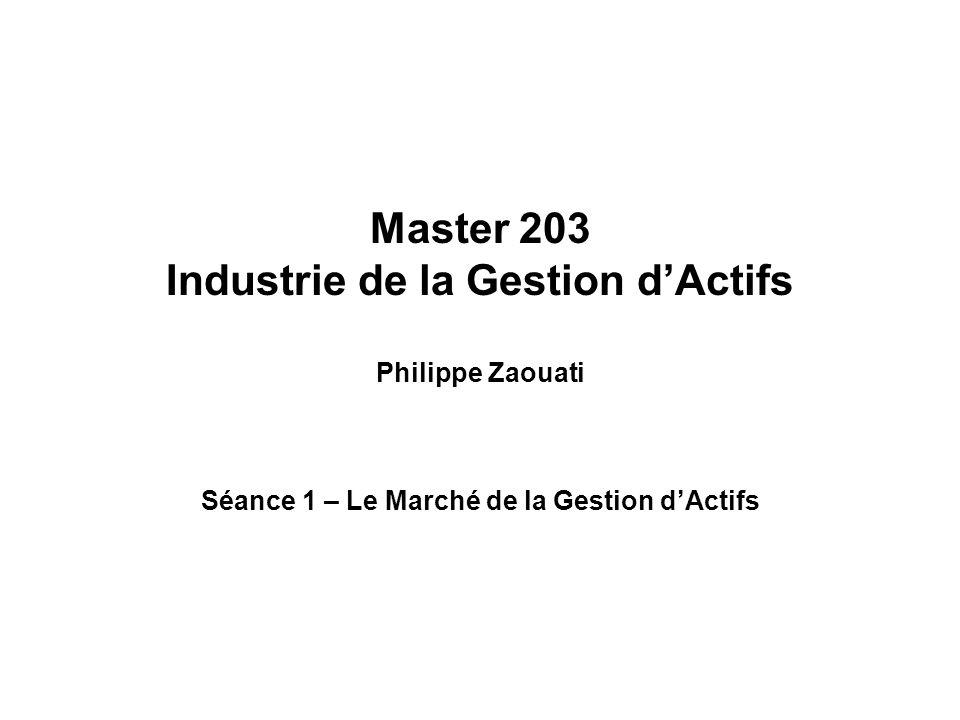Master 203 Industrie de la Gestion dActifs Philippe Zaouati Séance 1 – Le Marché de la Gestion dActifs