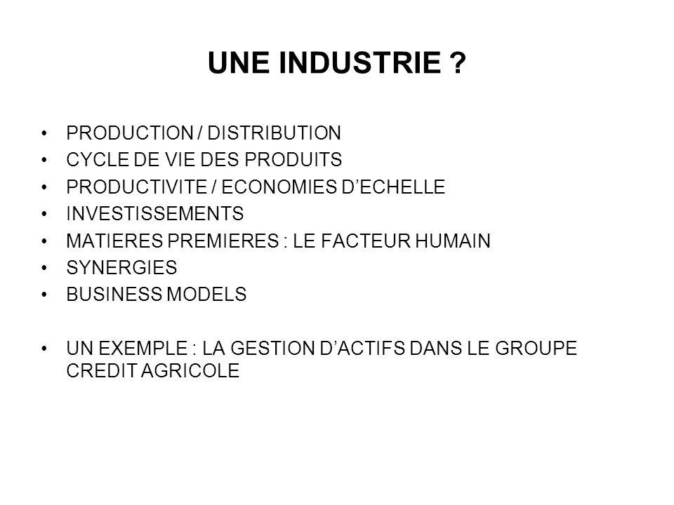 UNE INDUSTRIE ? PRODUCTION / DISTRIBUTION CYCLE DE VIE DES PRODUITS PRODUCTIVITE / ECONOMIES DECHELLE INVESTISSEMENTS MATIERES PREMIERES : LE FACTEUR
