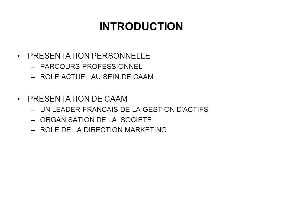 INTRODUCTION PRESENTATION PERSONNELLE –PARCOURS PROFESSIONNEL –ROLE ACTUEL AU SEIN DE CAAM PRESENTATION DE CAAM –UN LEADER FRANCAIS DE LA GESTION DACT