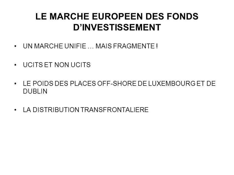 LE MARCHE EUROPEEN DES FONDS DINVESTISSEMENT UN MARCHE UNIFIE … MAIS FRAGMENTE ! UCITS ET NON UCITS LE POIDS DES PLACES OFF-SHORE DE LUXEMBOURG ET DE