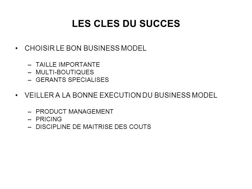 LES CLES DU SUCCES CHOISIR LE BON BUSINESS MODEL –TAILLE IMPORTANTE –MULTI-BOUTIQUES –GERANTS SPECIALISES VEILLER A LA BONNE EXECUTION DU BUSINESS MOD